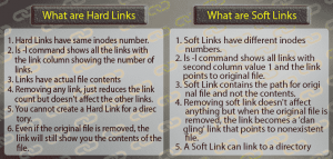 hard soft link difference linux