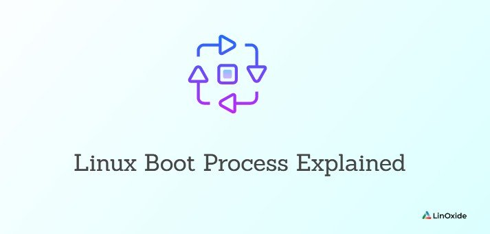 Linux Boot Process Explained in Simple Steps