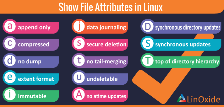 linux file attributes