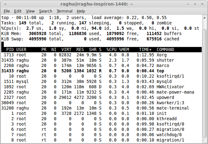 30 Linux Top Command Usage Examples For Monitoring