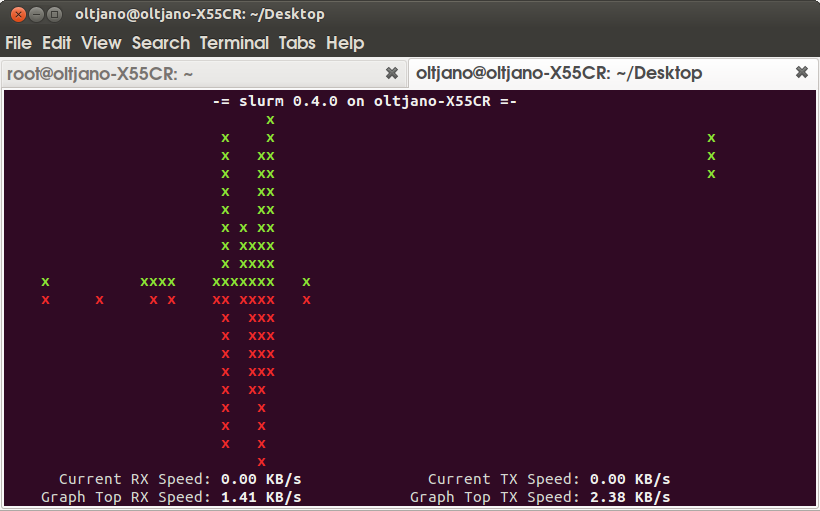 linux network load monitoring tools