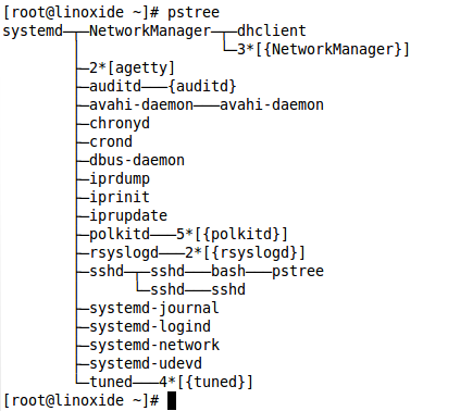 Systemctl Commands to Manage Systemd Service in Linux