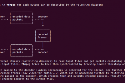 Heimdall - A Tool to Manage Vulnerable Packages on Linux & Unix Systems