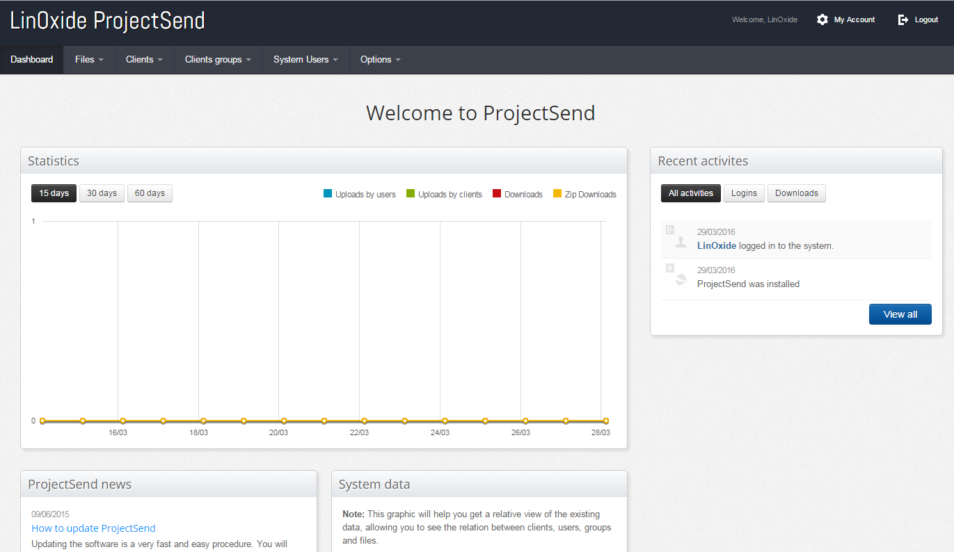 ProjectSend Dashboard
