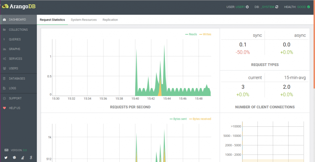 ArangoDB WebInterface - Dashboard