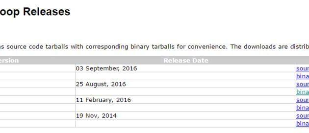 hadoop releases