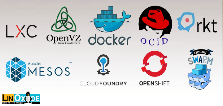 Reviewing Docker Alternative with Options for Clustering