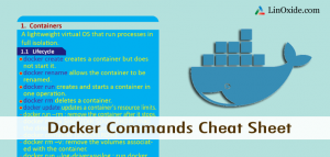 Docker Commands Cheat Sheet List