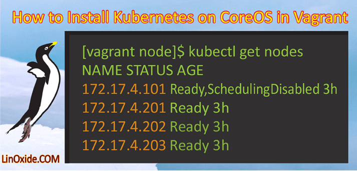 How to Install Kubernetes on CoreOS in Vagrant
