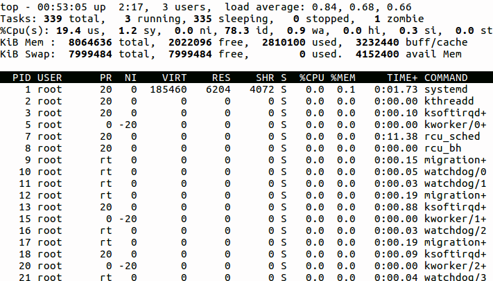 30 Top Command Examples for Monitoring in Linux