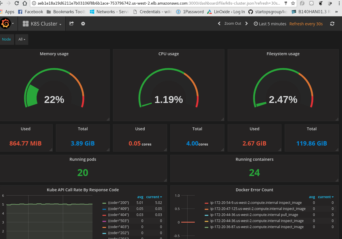 grafana dasboard sevring prometheus data