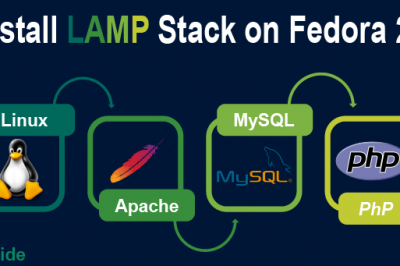 LAMP stack fedora27