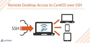 remote desktop access centos