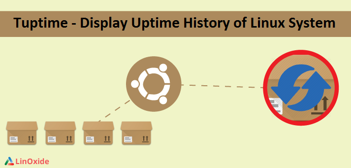 Tuptime display uptime history