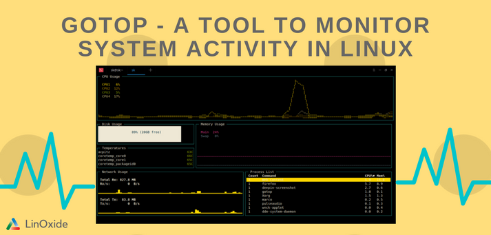 gotop - A Tool to Monitor System Activity in Linux