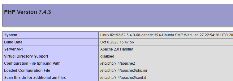 Test Apache2 PHP Processing